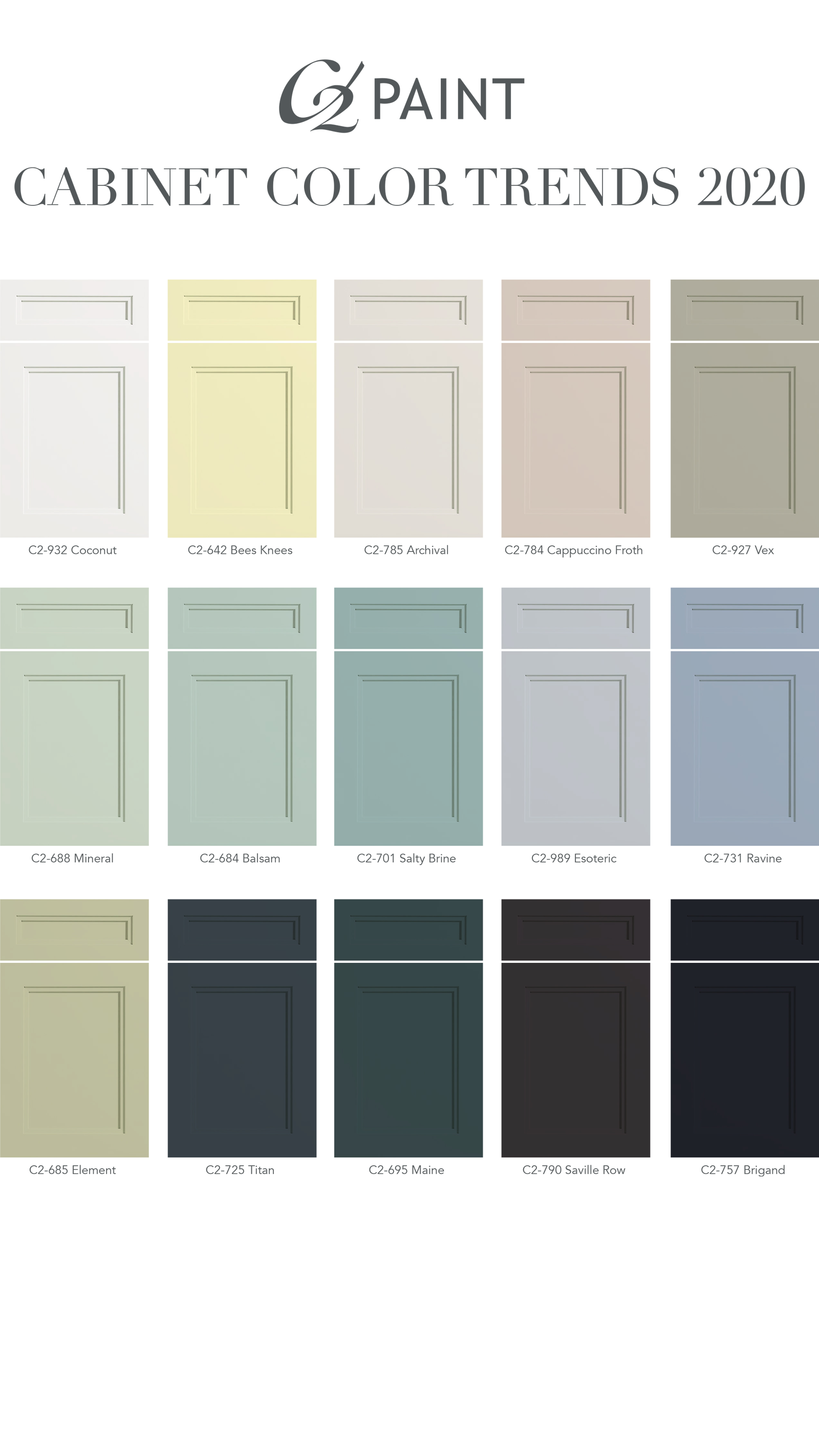 Kitchen Cabinet Colors 2020